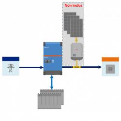 Kit Batterie autoconsommation - Victron/BYD - autoconsommation et...