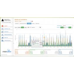 Supervision_Monabee_monitoring_image9