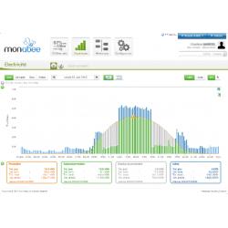 Supervision_Monabee_monitoring_image10